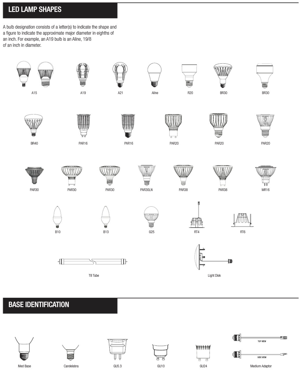 Led Bulb And Base Types