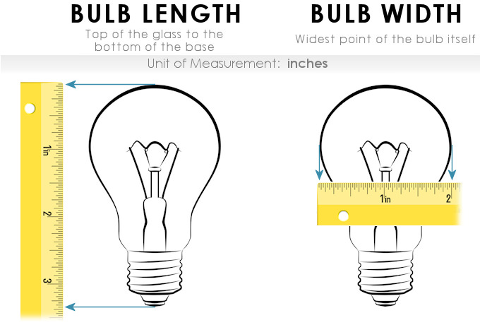 LightBulbs.com Nice Ideas